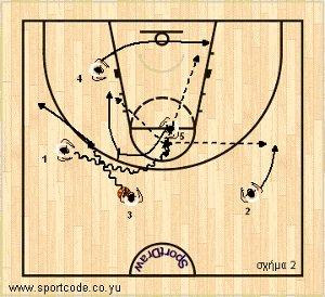 mundobasket_offense_plays_form131_serbia_02b