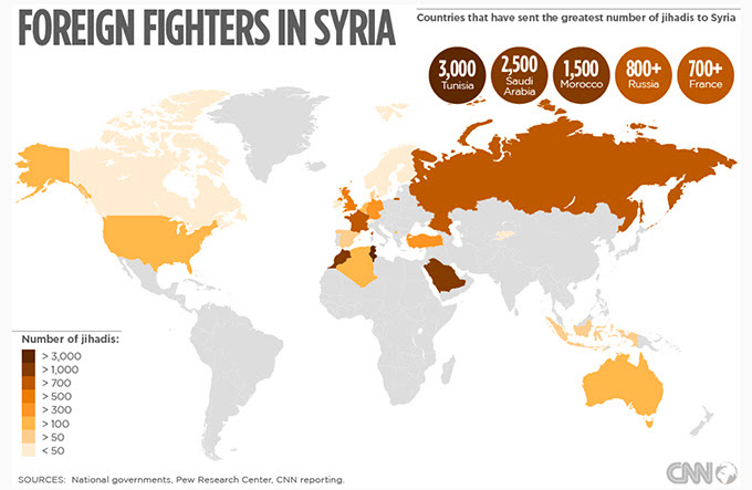 foreign-fighters-in-syria-tunisia