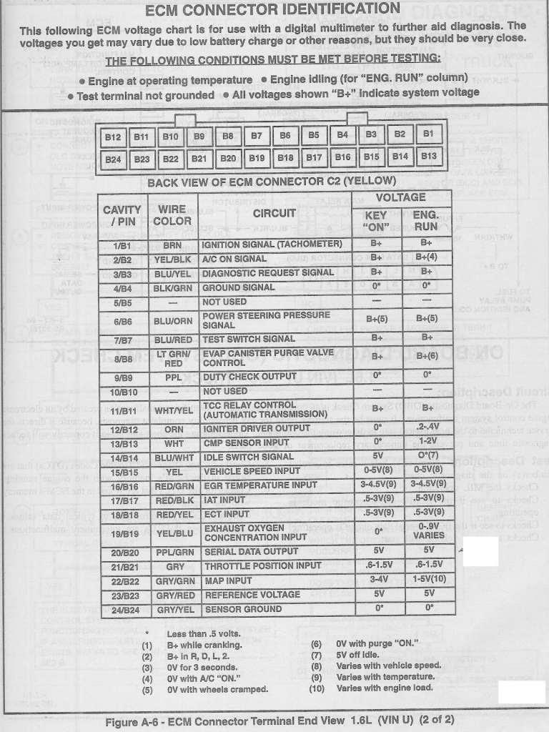 Diagram 1995 Suzuki Sidekick Fuse Box Diagram Full Version Hd Quality Box Diagram Pedal Bow Monteinni It