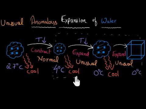 Anomalous Expansion Of Water Hindi Video Khan Academy