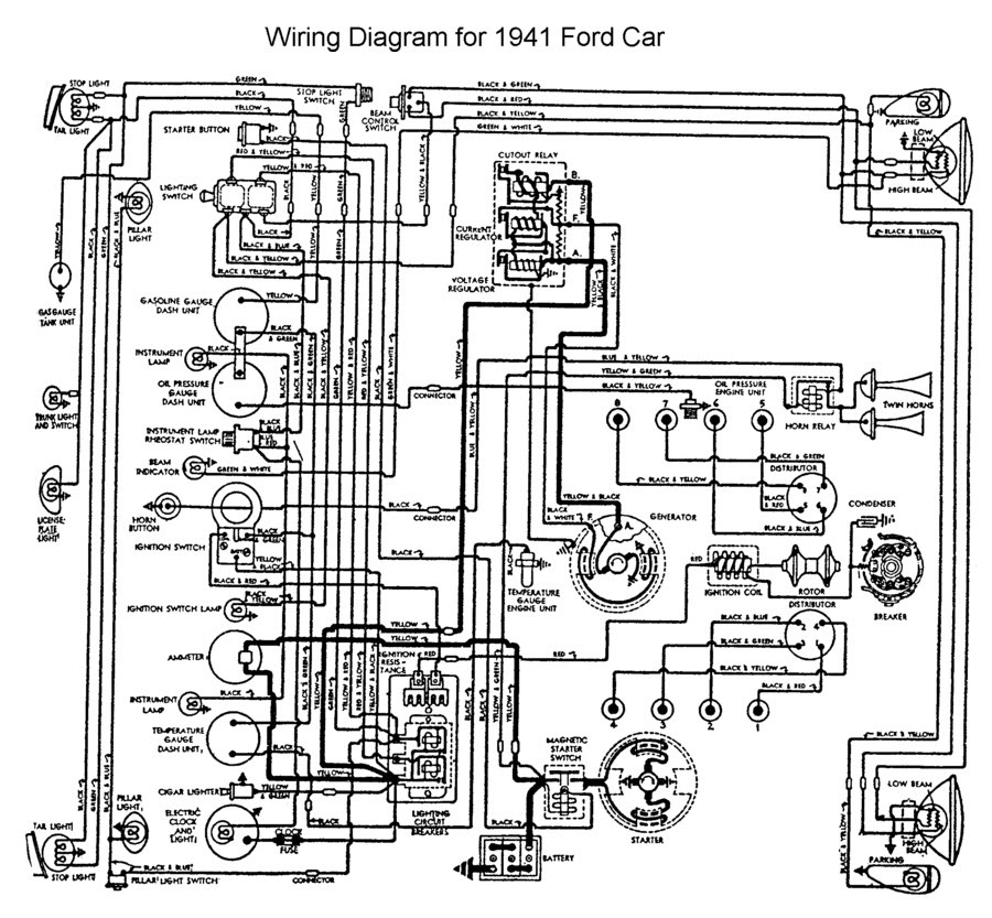 1954 Ford Convertable Wiring Diagram Wiring Diagram Corsa A Corsa A Pasticceriagele It