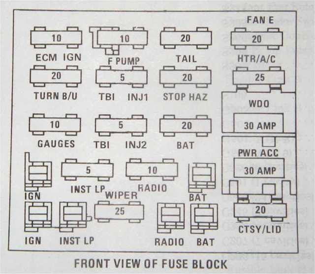 Diagram Pontiac Fiero Fuse Diagram Full Version Hd Quality Fuse Diagram Diagramstana Dolcialchimie It