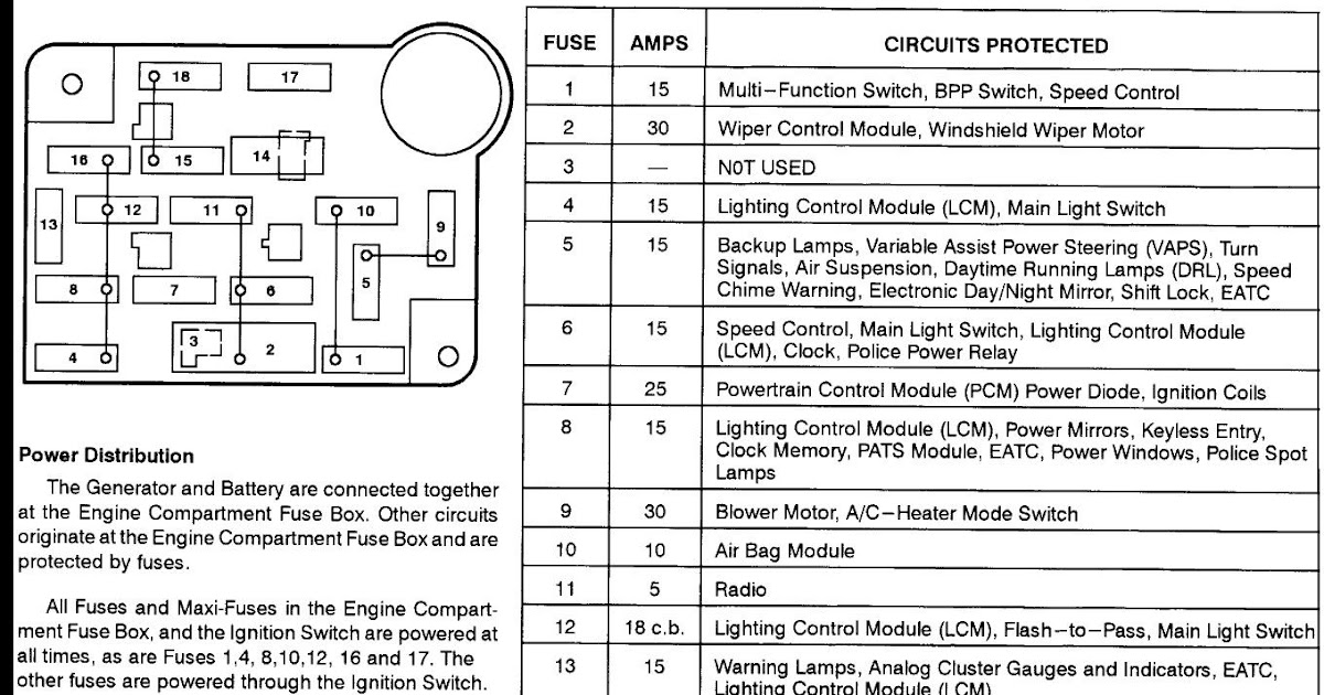 carfusebox 1998 grand marquis fuse box diagram