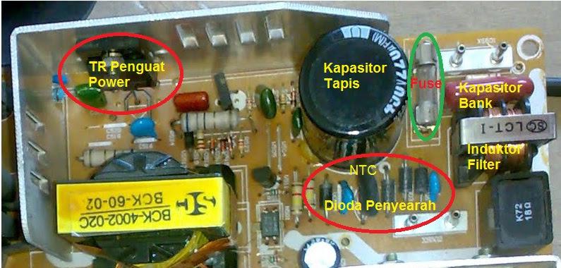 Power supply tv