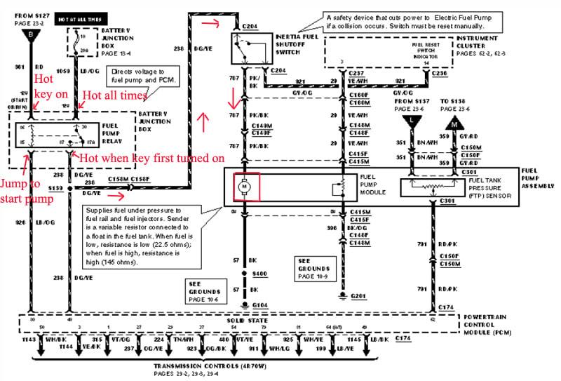 1999 Ford F150 Wiring Wiring Diagram Correction Correction Cfcarsnoleggio It