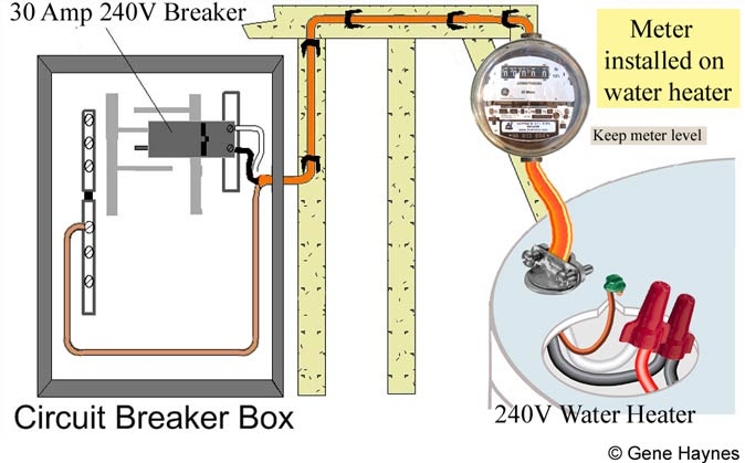 220 Volt Baseboard Heater Wiring Diagram from lh4.googleusercontent.com