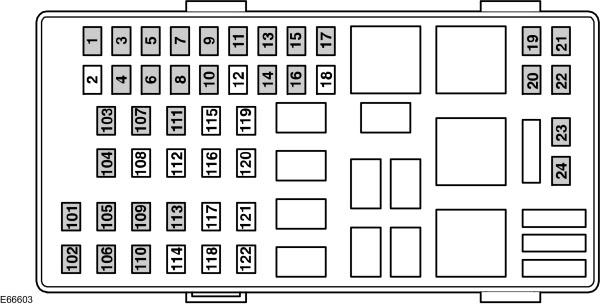 Diagram 2012 Ford Transit Fuse Box Diagram Full Version Hd Quality Box Diagram Loan Diagram Editions Delpierre Fr