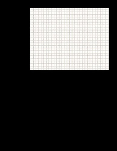 6_PNG_graph_EPHEMERA_A2_350dpi_melstampz