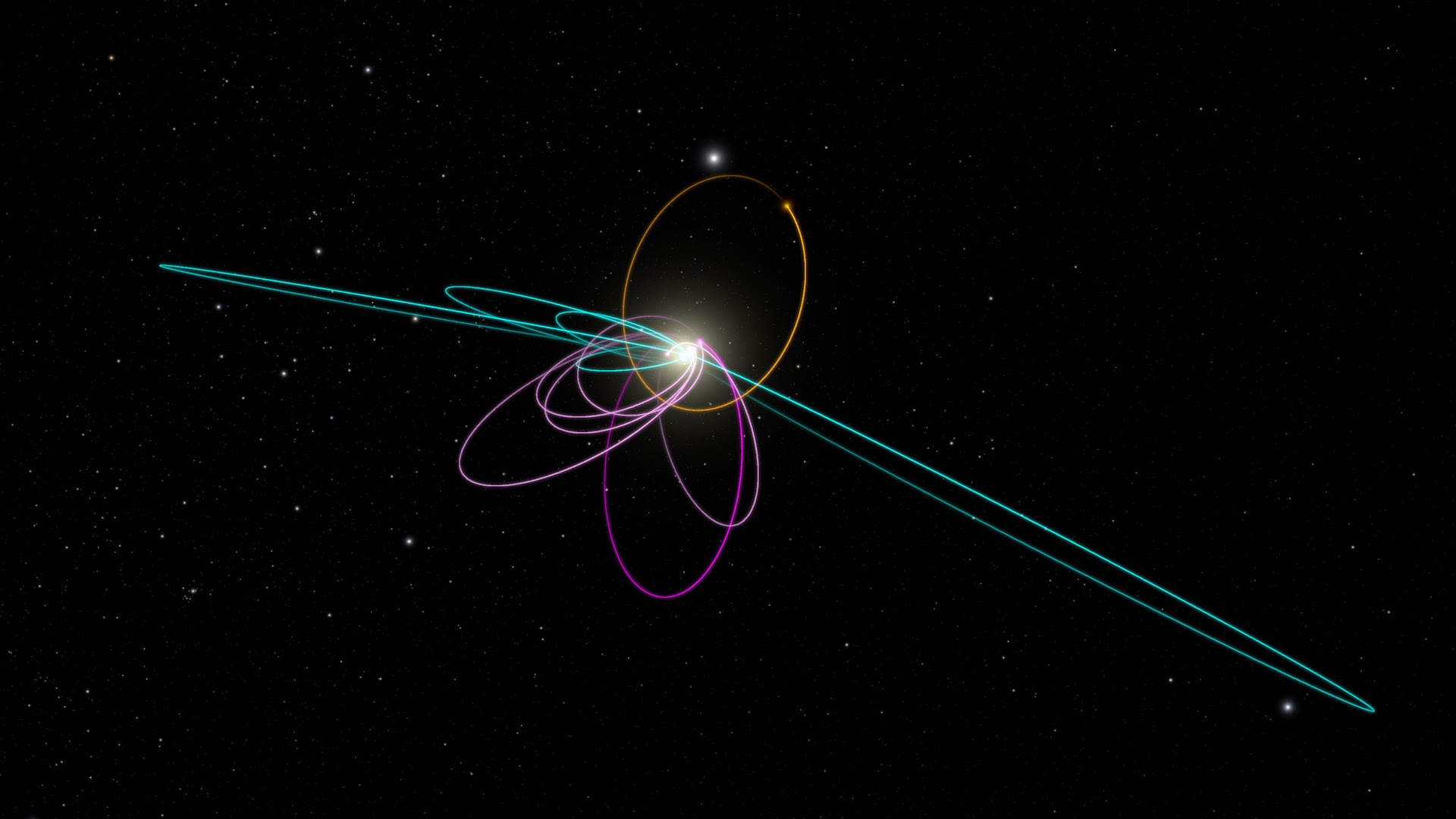 Planet Nine's theoretical orbit (orange) is shown in relation to the perpendicular orbits of five known objects in blue, as well as the predicted orbits of other objects in purple.