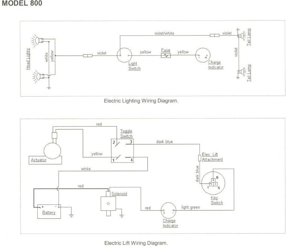 Where Can I Find A Wiring Diagram For My Tractor