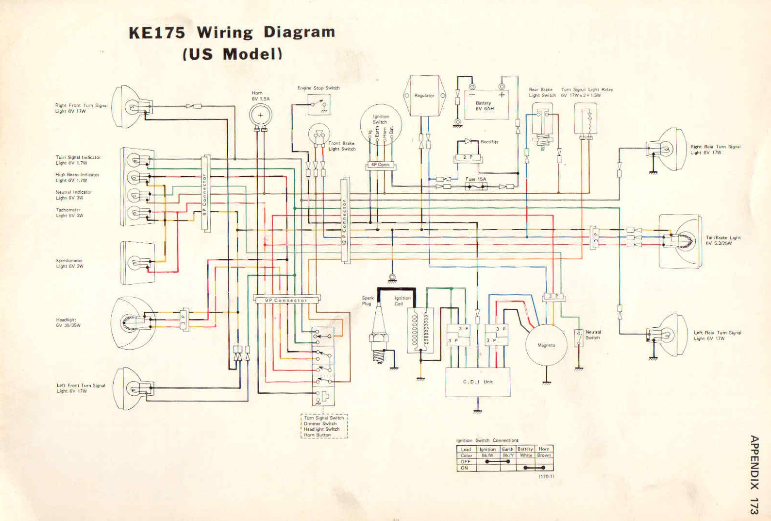 Kawasaki Ke 100 Wiring Diagram Wiring Diagram Frankmotors Es