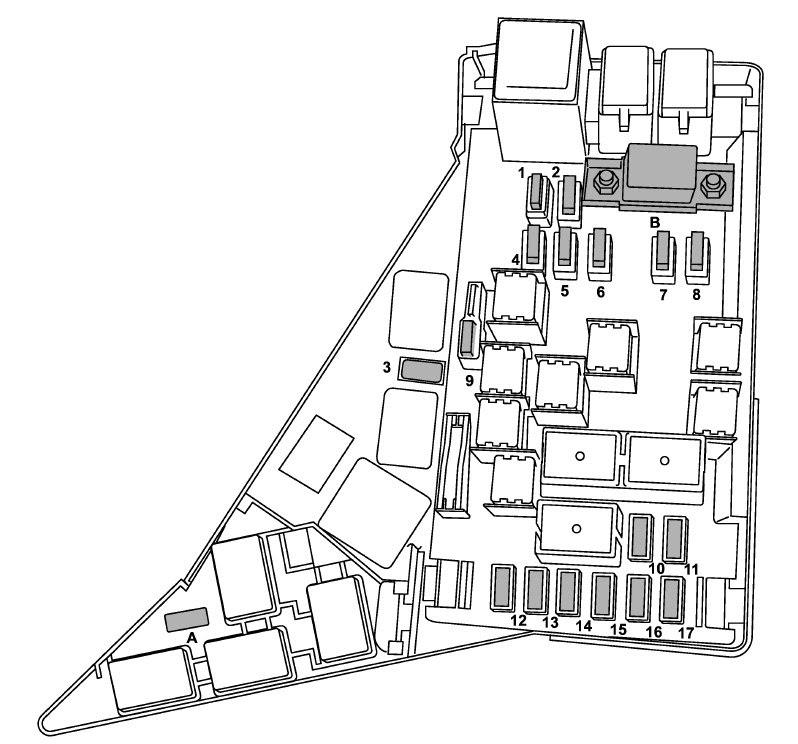 2010 Subaru Outback Fuse Diagram Wiring Diagrams Sum Unity Sum Unity Mumblestudio It