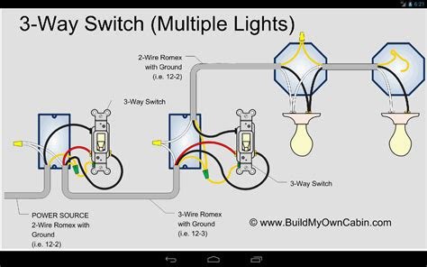 electric toolkit home wiring android apps  google play