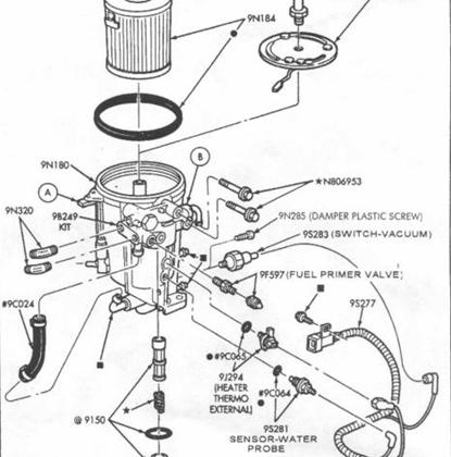 Sensor Off Fuel Bowl - Ford Powerstroke Diesel Forum