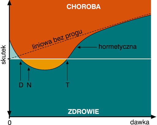 http://dydaktyka.fizyka.umk.pl/PDF/MSC/Materialy/Liceum-IV/czlowiek/hormeza.jpg