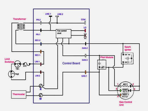 Diagram Nordyne Basic Furnace Wiring Diagram Full Version Hd Quality Wiring Diagram Diagrampavyt Ca Couture Lyon Et Region Fr
