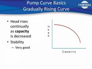 4-pump-curves_page_1