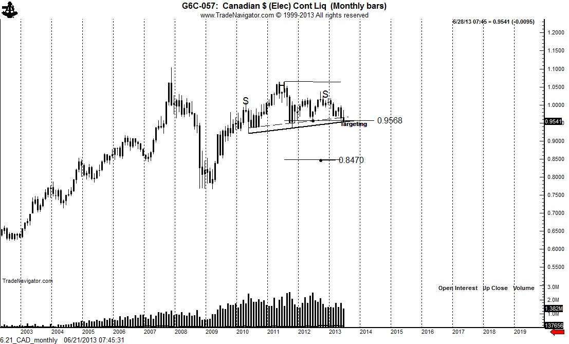 6.21_CAD_monthly