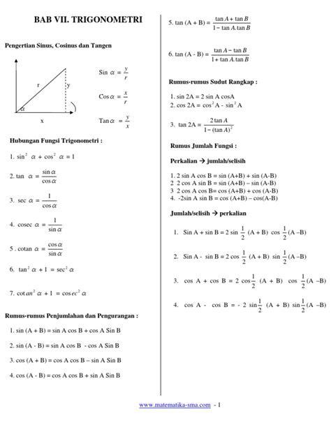 Rangkuman Trigonometri