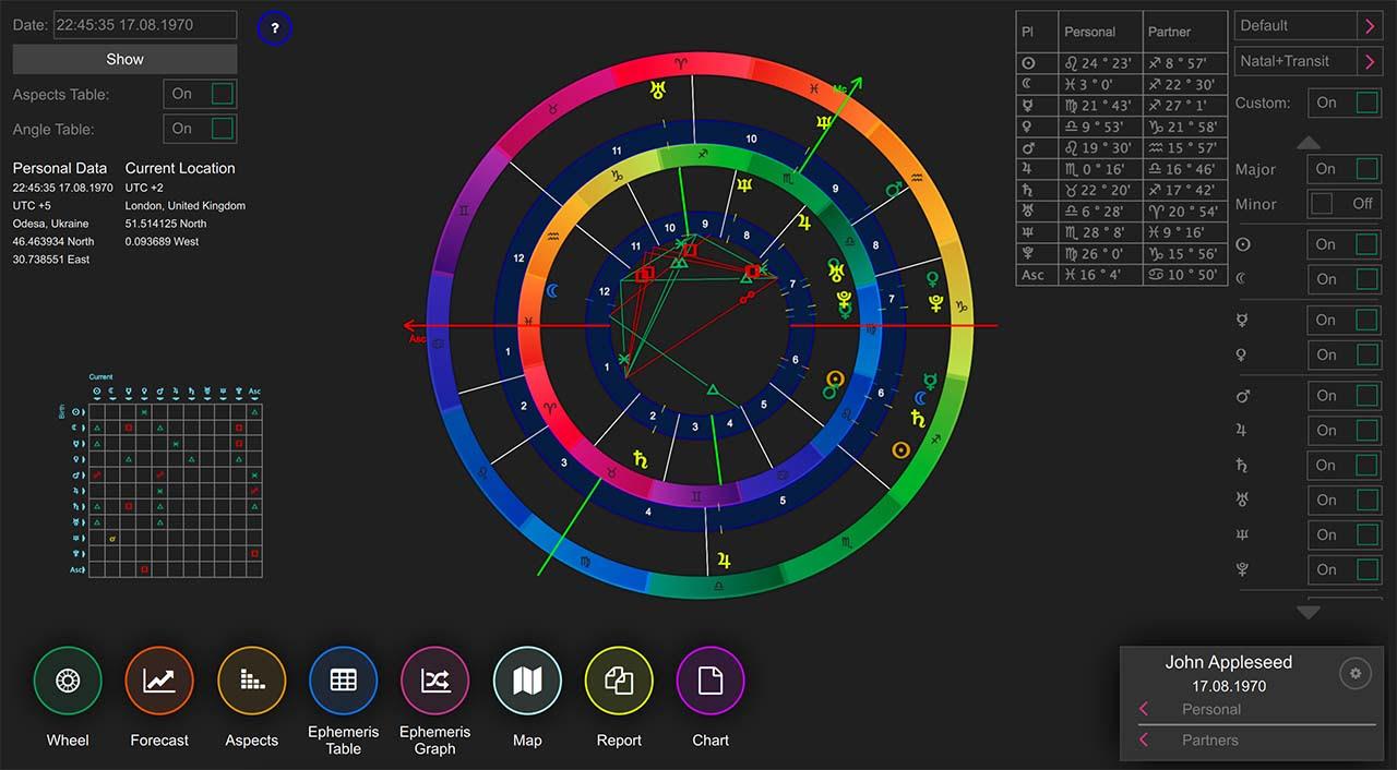 Free vedic astrology software for windows 7 desktop