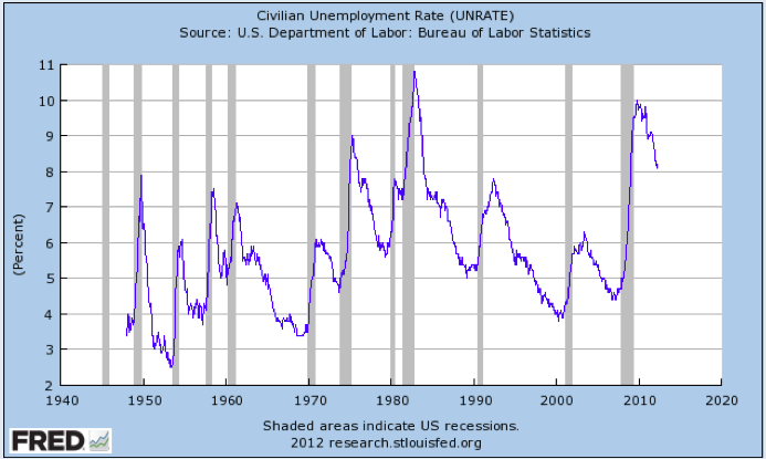 DEAR AMERICA: You Should Be Mad As Hell About This [CHARTS ...
