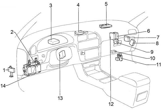 91 96 Toyota Camry Xv10 Fuse Diagram