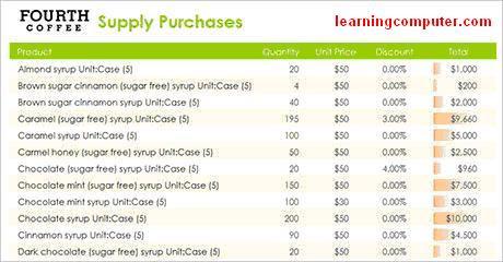 microsoft access 2010 data bars4