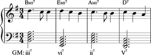 Nondominant seventh chords are,
