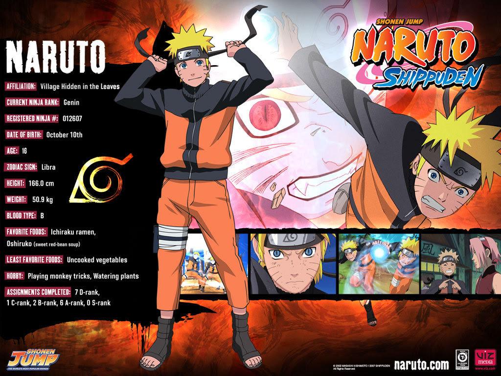 Naruto Shippuuden images naruto HD wallpaper and background photos