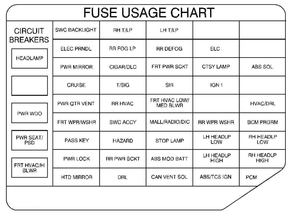 Fuse Box 2003 Pontiac Montana Wiring Diagram Local1 Local1 Maceratadoc It