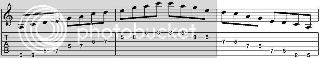 PentatonicMusicScale
