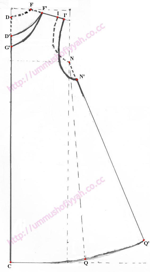 Cara Membuat Pola Baju Gamis Pria Gamis Murni
