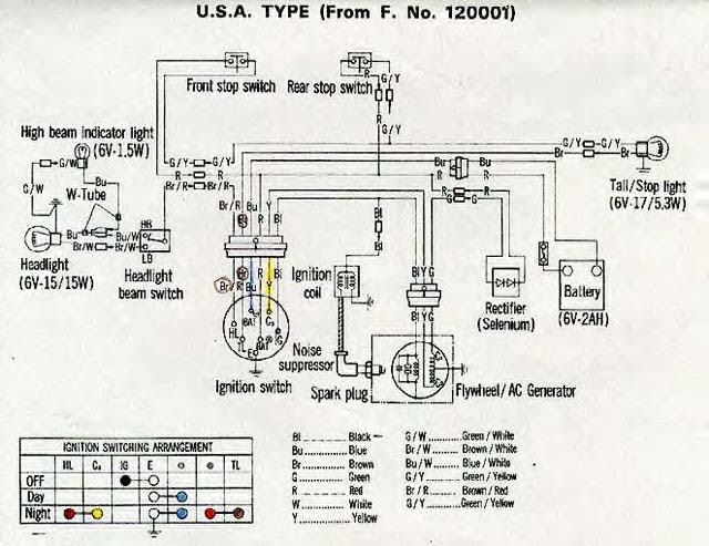 1969 Honda Z50 Wiring Diagram Wiring Diagram Instruct Instruct Cfcarsnoleggio It