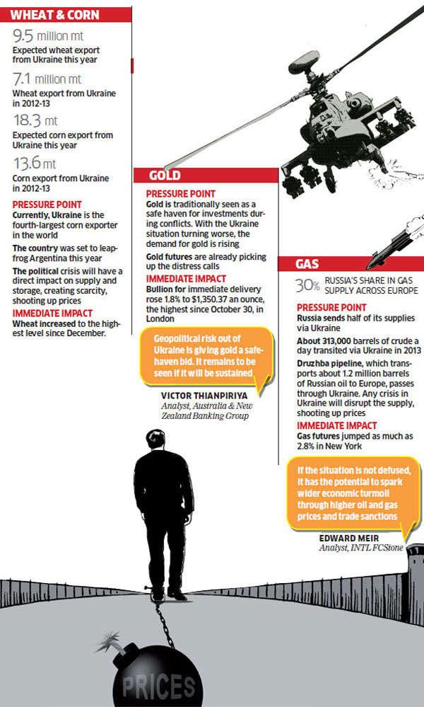 Sensex above 21K, gold sinks: What if Putin had gone to war