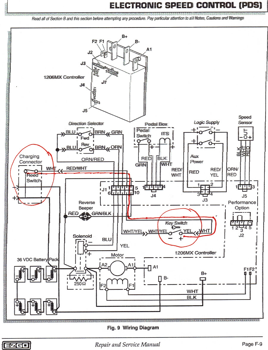 1997 Ezgo Dc S Wiring Diagram Wiring Diagram Schematic Silk Format A Silk Format A Aliceviola It