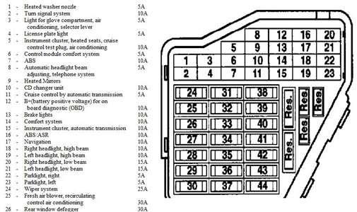 2003 Vw Passat Fuse Diagram Wiring Diagrams Connection Connection Miglioribanche It