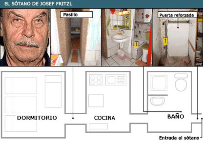 Plano del sótano de Josef Fritzl