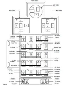 99 Dodge Neon Fuse Box Wiring Diagram Networks