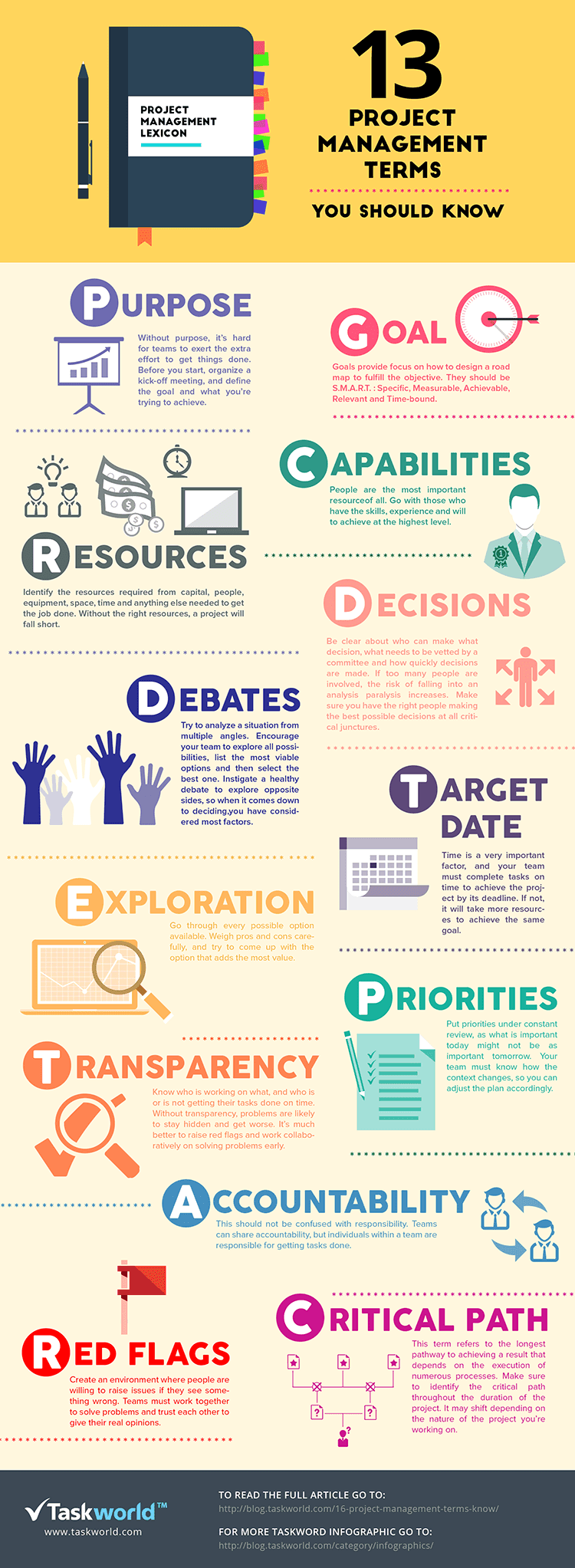 Infographic: 13 Project Management Terms You Should Know