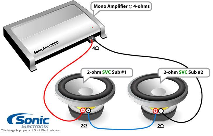 Diagram 4 Ohm Subwoofer Wiring Diagram Mono Svc 2 Full Version Hd Quality Svc 2 Wiringohio18 Newsetvlucera It