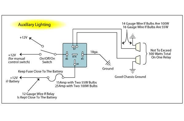 Diagram 5 Pin Relay Wiring Diagram 24 Volt Full Version Hd Quality 24 Volt U Schematick2 Creasitionline It
