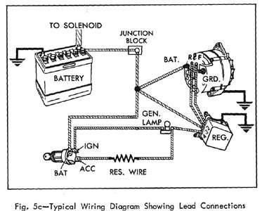 chevy charging system wiring diagram - wiring diagram prev solid-view -  solid-view.bookyourstudy.fr  bookyourstudy.fr