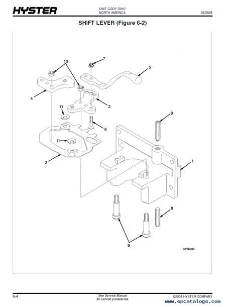 Hyster Spacesaver S25XM S35XM S40XMS (D010) PDF