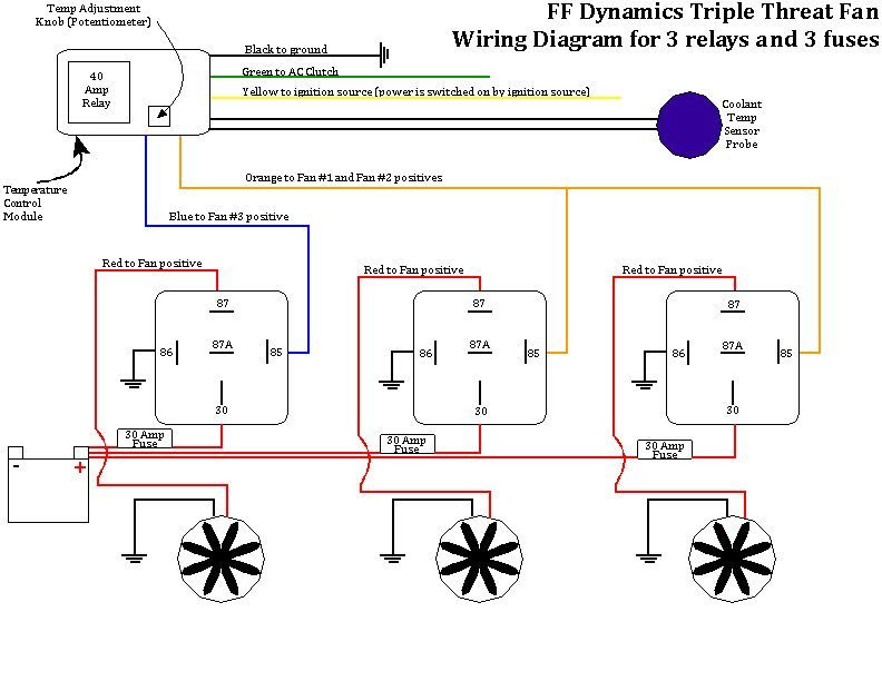 Ff Dynamics Triple Threat Fan Wiring Diagram With 3 Relays And 3 Fuses Naxja Forums North American Xj Association