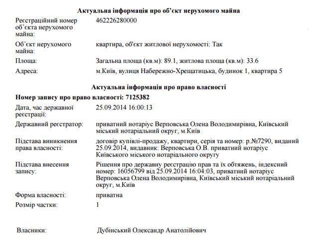 дубинский александр анатольевич