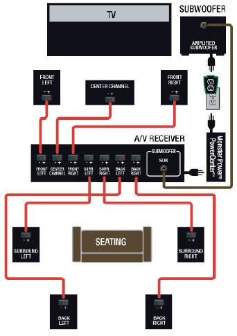 Home       Theater    Subwoofer Wiring    Diagram         Home    Wiring and