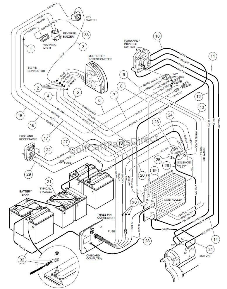 1996 Club Car Ds Electric Wiring Diagram Wiring Diagram Change Guide B Change Guide B Pmov2019 It