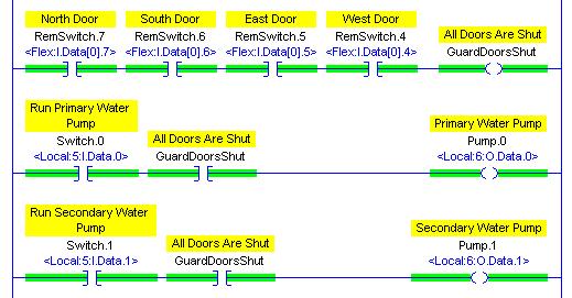 Using Interlock Bits In Logic With The Controllogix Processor