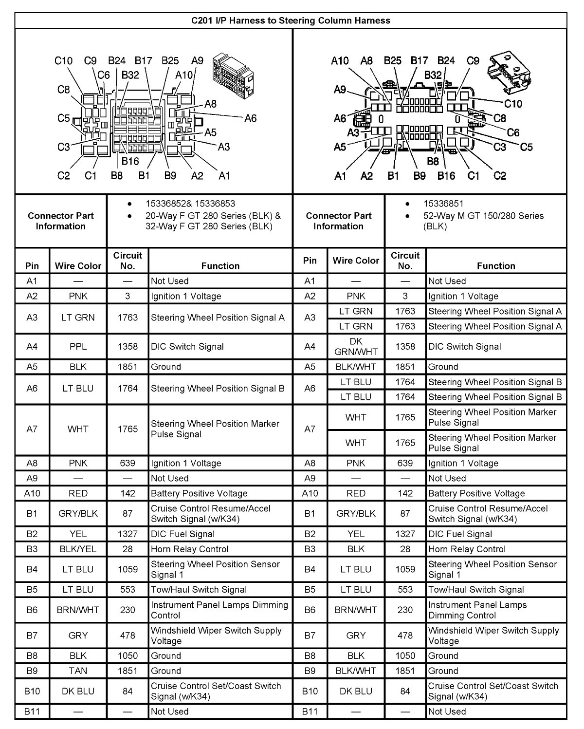 2003 Gmc Sierra Wiring Harness Wiring Diagram Reguler Reguler Consorziofiuggiturismo It