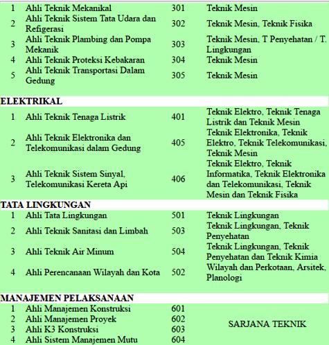 tabel-ska-2
